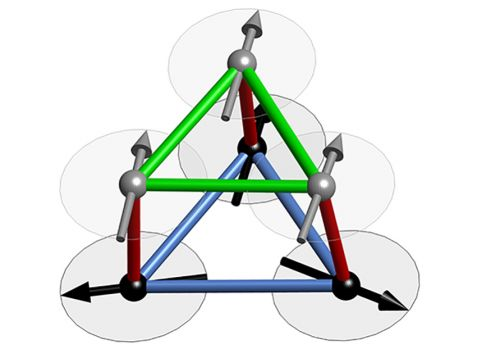 Crystal lattice with conflicting spins.