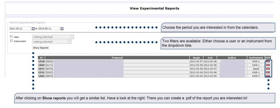 "Explanation of the module ""View Exp. Report"""